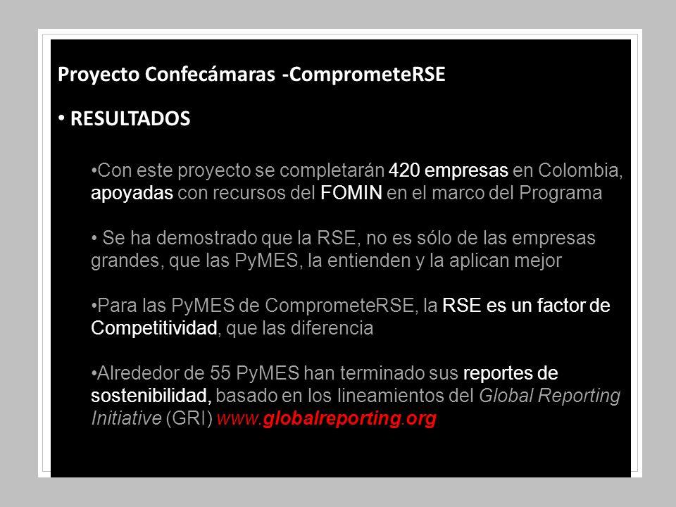 Proyecto Confecámaras -ComprometeRSE RESULTADOS Con este proyecto se completarán 420 empresas en Colombia, apoyadas con recursos del FOMIN en el marco del Programa Se ha demostrado que la RSE, no es sólo de las empresas grandes, que las PyMES, la entienden y la aplican mejor Para las PyMES de ComprometeRSE, la RSE es un factor de Competitividad, que las diferencia Alrededor de 55 PyMES han terminado sus reportes de sostenibilidad, basado en los lineamientos del Global Reporting Initiative (GRI) www.globalreporting.org