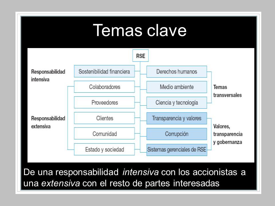 Temas clave De una responsabilidad intensiva con los accionistas a una extensiva con el resto de partes interesadas