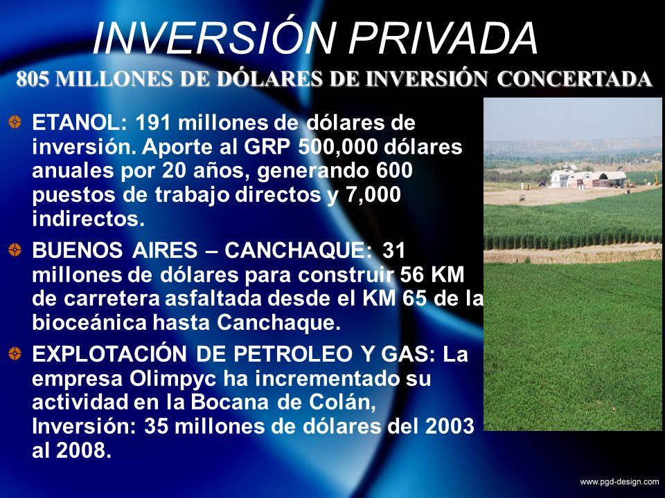 INVERSIÓN PRIVADA ETANOL: 191 millones de dólares de inversión.
