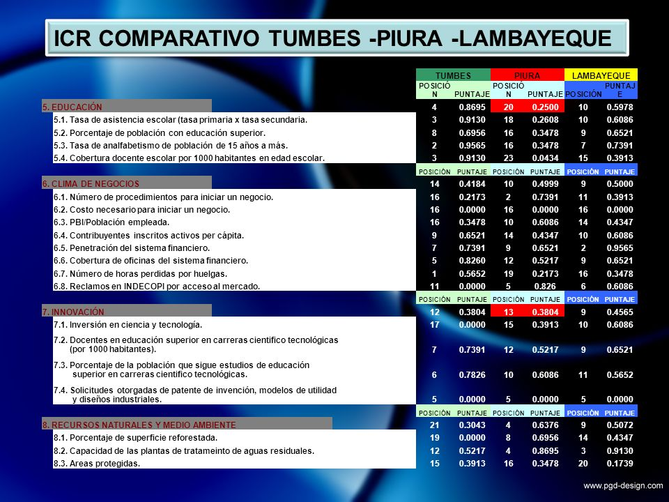 TIPO DE INVERSIÓN Millones de S/.