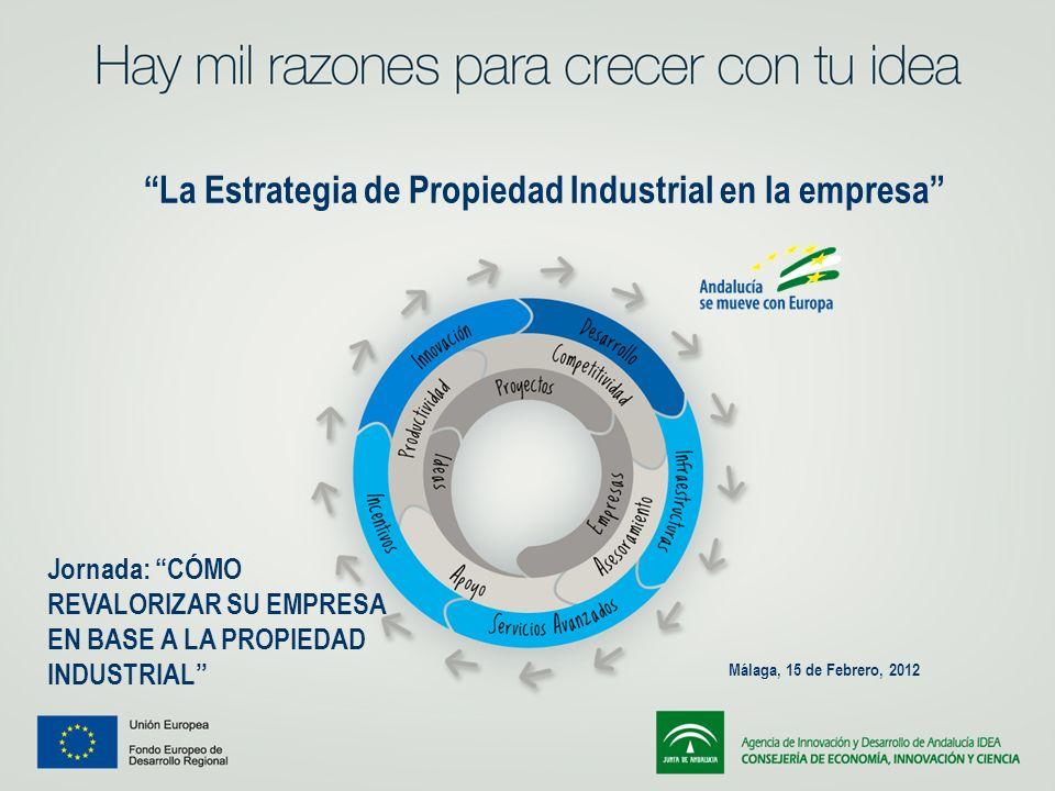 La Estrategia de Propiedad Industrial en la empresa Málaga, 15 de Febrero, 2012 Jornada: CÓMO REVALORIZAR SU EMPRESA EN BASE A LA PROPIEDAD INDUSTRIAL