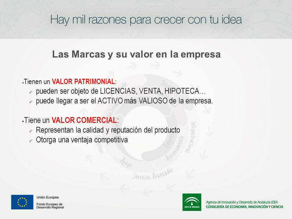 Las Marcas y su valor en la empresa Tienen un VALOR PATRIMONIAL : pueden ser objeto de LICENCIAS, VENTA, HIPOTECA… puede llegar a ser el ACTIVO más VA