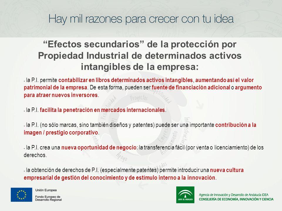 Efectos secundarios de la protección por Propiedad Industrial de determinados activos intangibles de la empresa: la P.I. permite contabilizar en libro