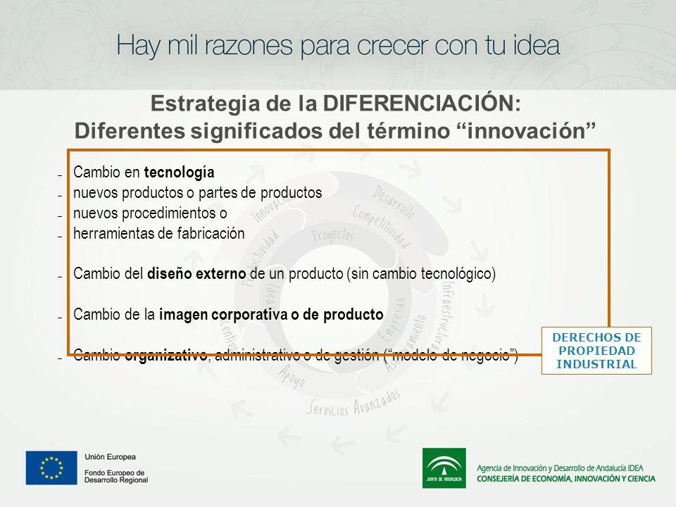 Estrategia de la DIFERENCIACIÓN: Diferentes significados del término innovación – Cambio en tecnología – nuevos productos o partes de productos – nuev