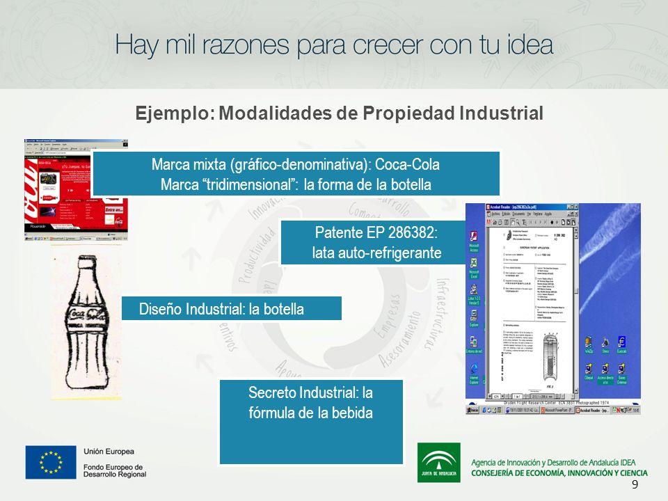 9 Marca mixta (gráfico-denominativa): Coca-Cola Marca tridimensional: la forma de la botella Diseño Industrial: la botella Secreto Industrial: la fórm