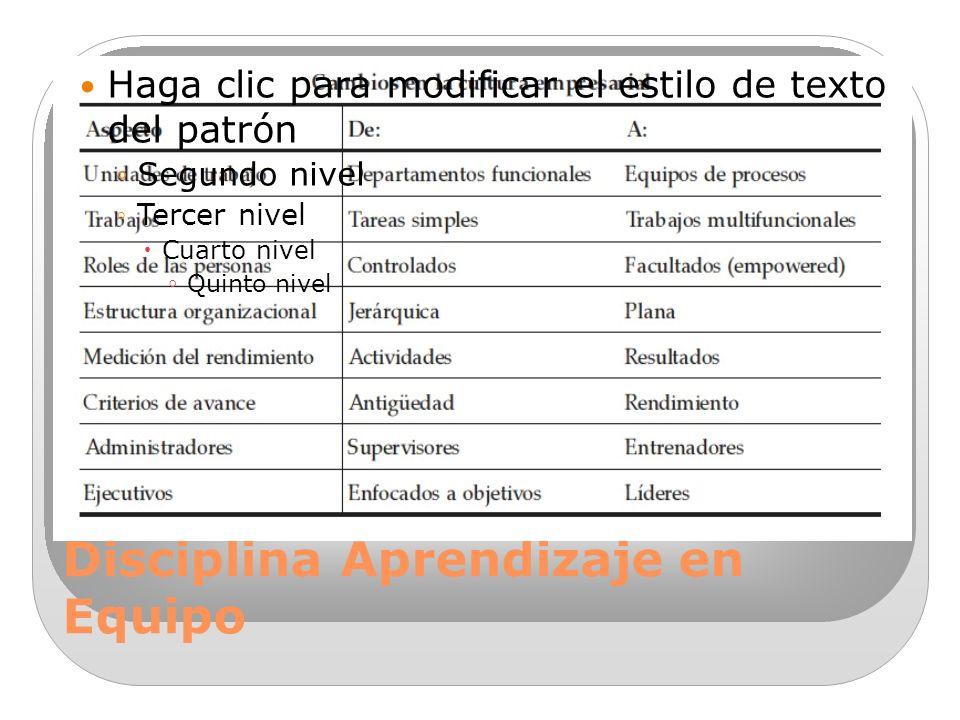 Disciplina Aprendizaje en Equipo Haga clic para modificar el estilo de texto del patrón Segundo nivel Tercer nivel Cuarto nivel Quinto nivel