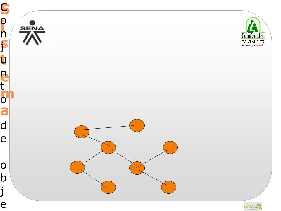 SistemaSistema Conjunto de objetos relacionados entre sí (y que generan una propiedad que cada uno de los objetos por separado no tiene)Conjunto de objetos relacionados entre sí (y que generan una propiedad que cada uno de los objetos por separado no tiene)
