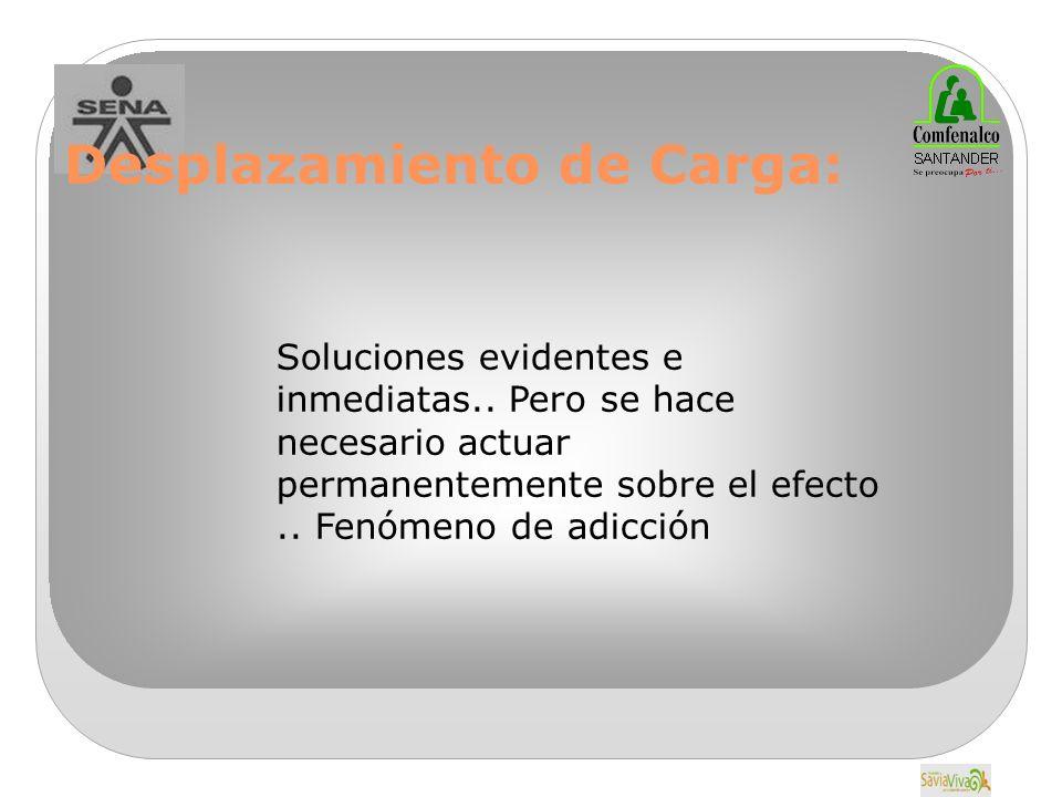 Desplazamiento de Carga: Soluciones evidentes e inmediatas..