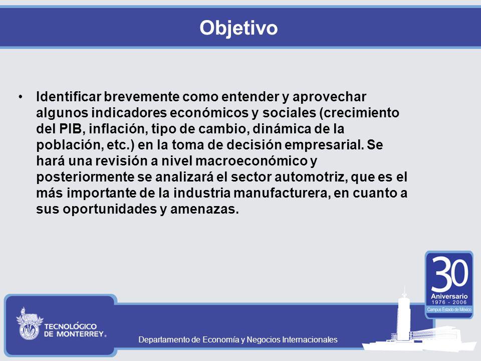 Departamento de Economía y Negocios Internacionales Análisis Sectorial Fuente: Elaboración propia a partir de datos de INEGI.