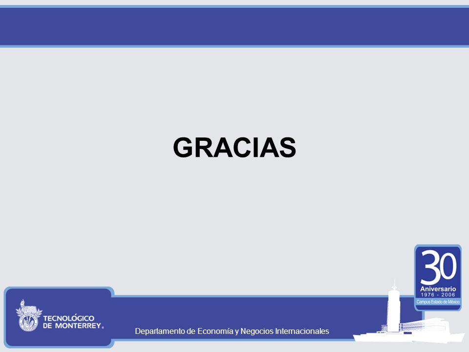 Departamento de Economía y Negocios Internacionales GRACIAS