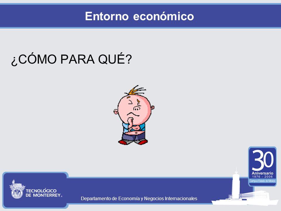Departamento de Economía y Negocios Internacionales Entorno económico ¿CÓMO PARA QUÉ