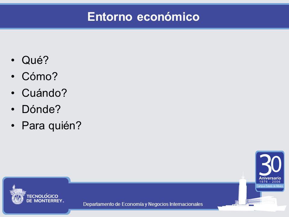 Departamento de Economía y Negocios Internacionales Entorno económico Qué.