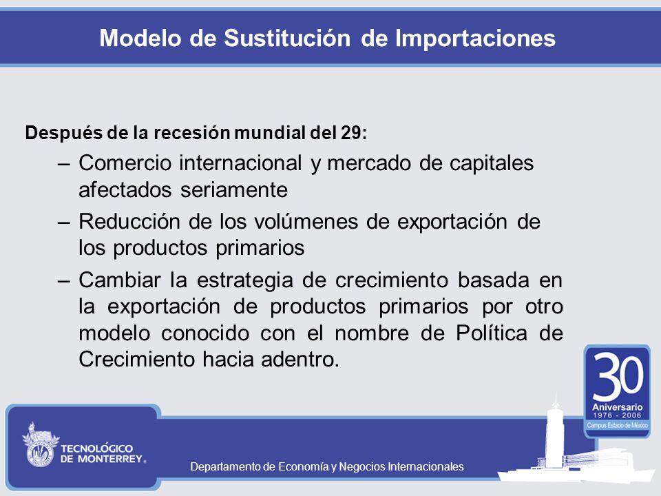 Departamento de Economía y Negocios Internacionales
