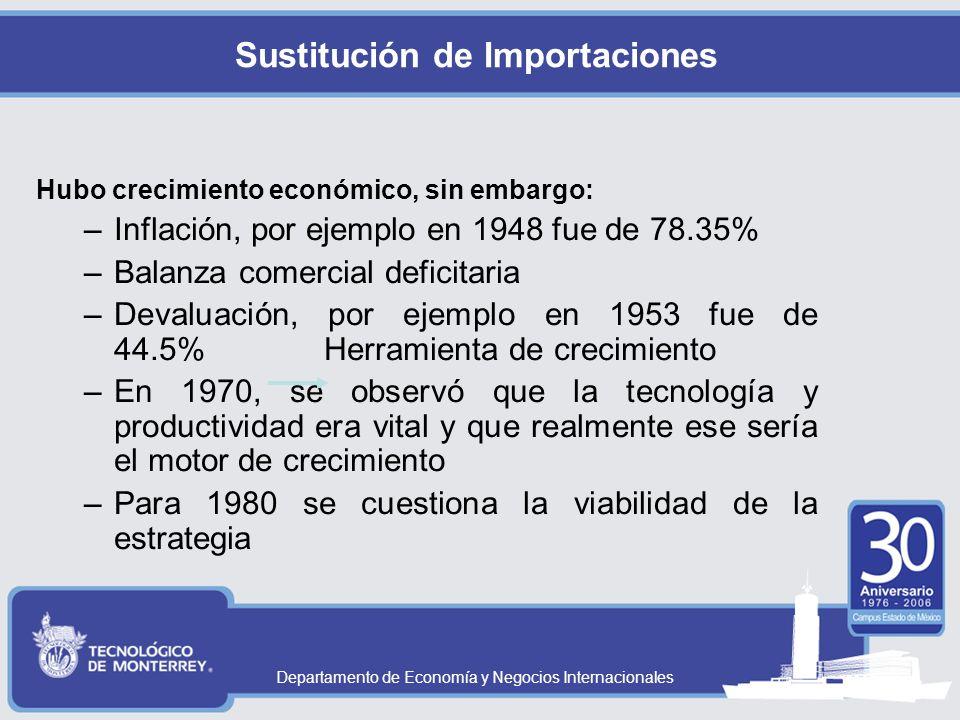 Departamento de Economía y Negocios Internacionales Sustitución de Importaciones Hubo crecimiento económico, sin embargo: –Inflación, por ejemplo en 1948 fue de 78.35% –Balanza comercial deficitaria –Devaluación, por ejemplo en 1953 fue de 44.5%Herramienta de crecimiento –En 1970, se observó que la tecnología y productividad era vital y que realmente ese sería el motor de crecimiento –Para 1980 se cuestiona la viabilidad de la estrategia