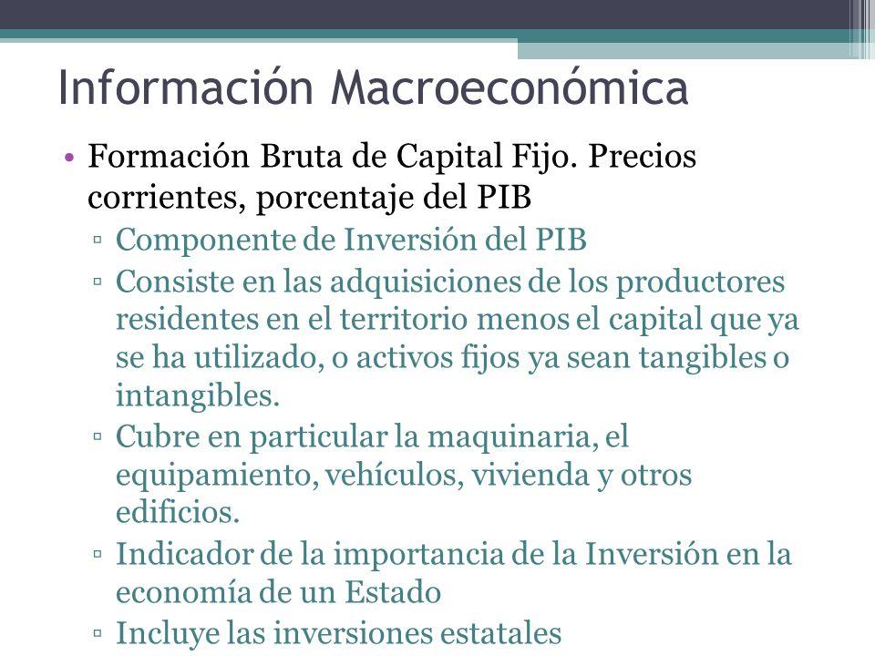 Información Macroeconómica Formación Bruta de Capital Fijo.