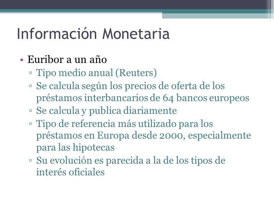 Información Monetaria Euribor a un año Tipo medio anual (Reuters) Se calcula según los precios de oferta de los préstamos interbancarios de 64 bancos europeos Se calcula y publica diariamente Tipo de referencia más utilizado para los préstamos en Europa desde 2000, especialmente para las hipotecas Su evolución es parecida a la de los tipos de interés oficiales