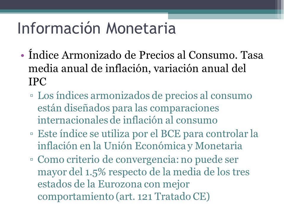 Información Monetaria Índice Armonizado de Precios al Consumo.