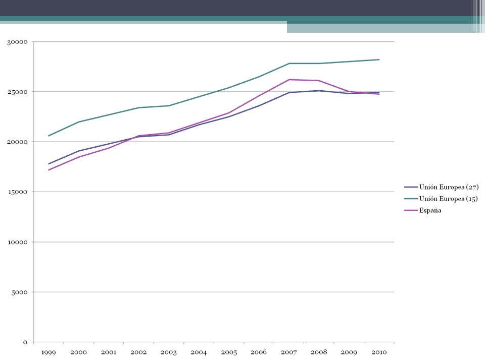 Información Monetaria Nivel de precios comparativo.