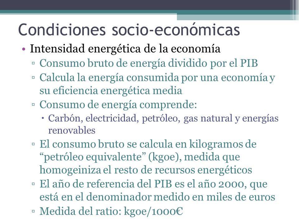 Condiciones socio-económicas Intensidad energética de la economía Consumo bruto de energía dividido por el PIB Calcula la energía consumida por una economía y su eficiencia energética media Consumo de energía comprende: Carbón, electricidad, petróleo, gas natural y energías renovables El consumo bruto se calcula en kilogramos de petróleo equivalente (kgoe), medida que homogeiniza el resto de recursos energéticos El año de referencia del PIB es el año 2000, que está en el denominador medido en miles de euros Medida del ratio: kgoe/1000