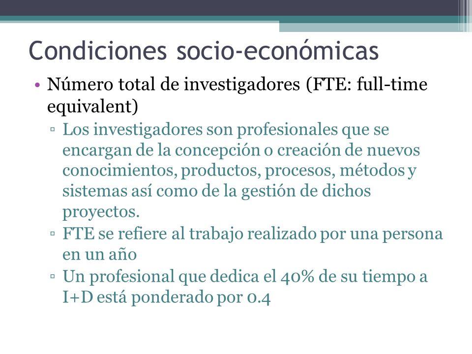 Condiciones socio-económicas Número total de investigadores (FTE: full-time equivalent) Los investigadores son profesionales que se encargan de la concepción o creación de nuevos conocimientos, productos, procesos, métodos y sistemas así como de la gestión de dichos proyectos.