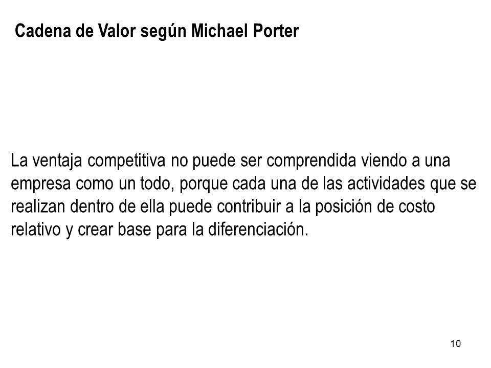 10 Cadena de Valor según Michael Porter La ventaja competitiva no puede ser comprendida viendo a una empresa como un todo, porque cada una de las acti