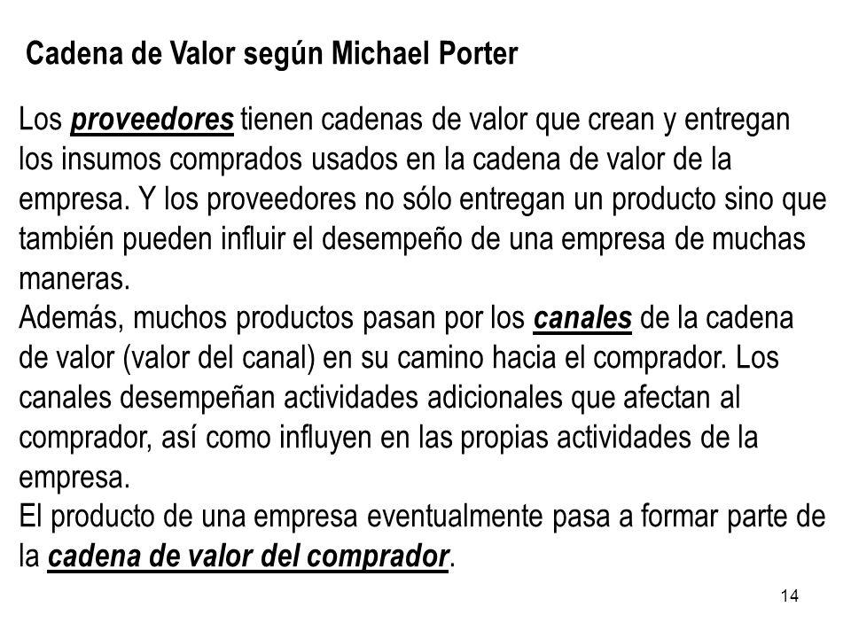 14 Cadena de Valor según Michael Porter Los proveedores tienen cadenas de valor que crean y entregan los insumos comprados usados en la cadena de valo