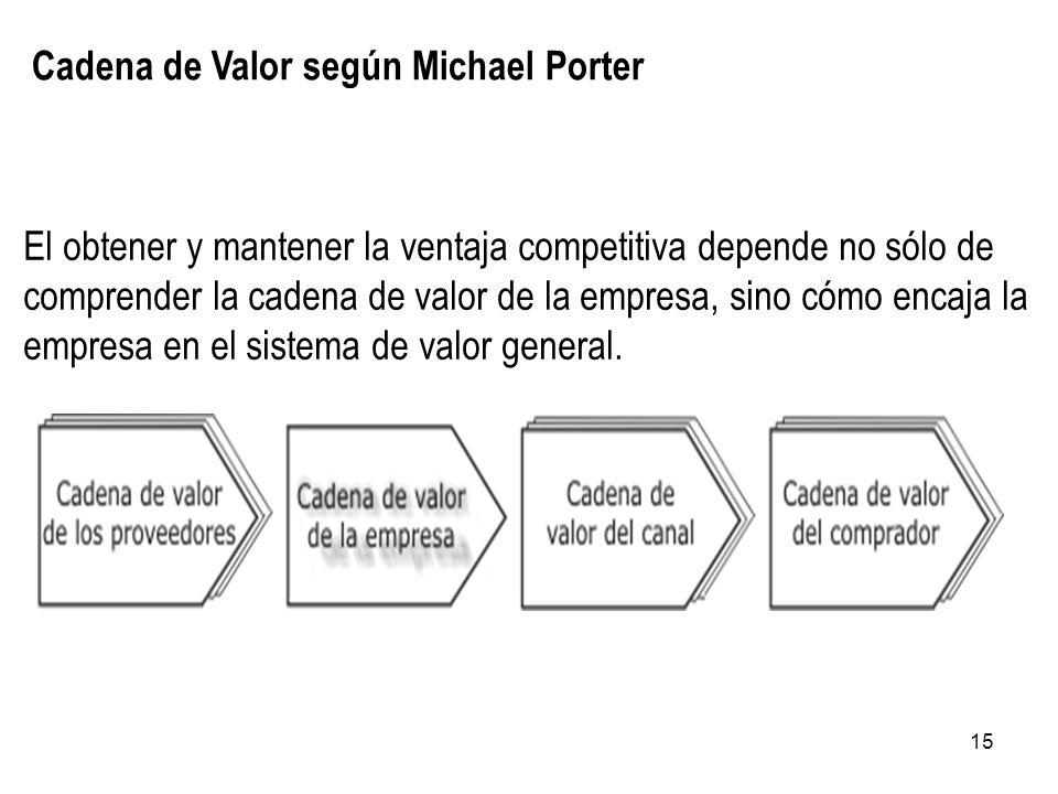 15 Cadena de Valor según Michael Porter El obtener y mantener la ventaja competitiva depende no sólo de comprender la cadena de valor de la empresa, s