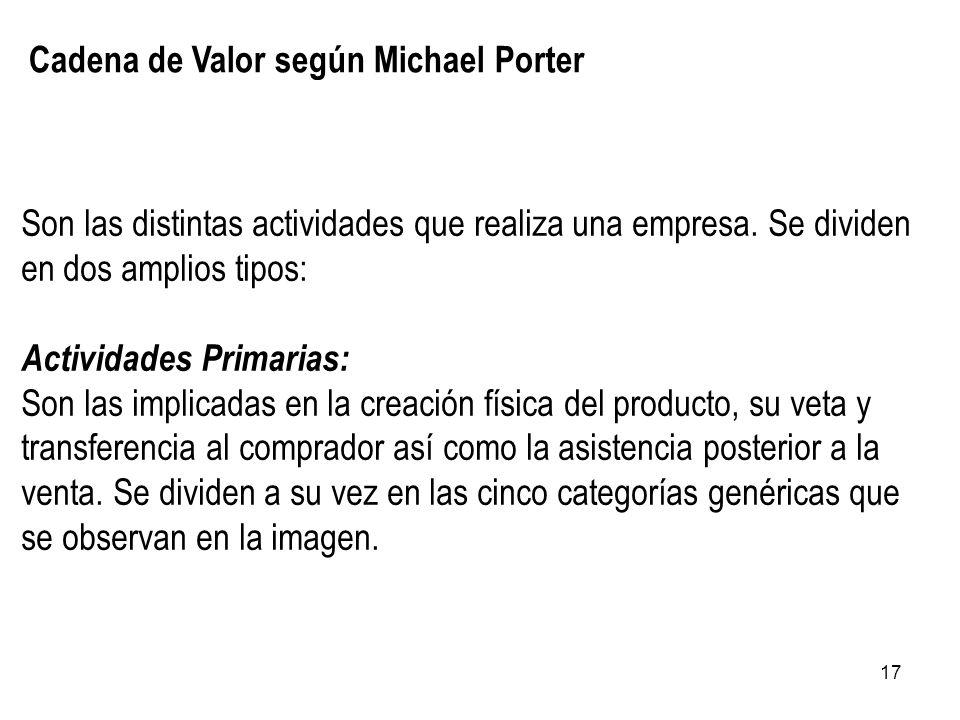 17 Cadena de Valor según Michael Porter Son las distintas actividades que realiza una empresa. Se dividen en dos amplios tipos: Actividades Primarias: