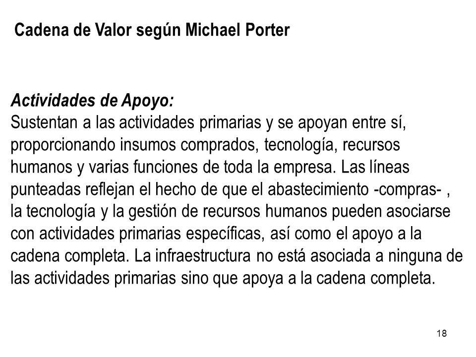 18 Cadena de Valor según Michael Porter Actividades de Apoyo: Sustentan a las actividades primarias y se apoyan entre sí, proporcionando insumos compr