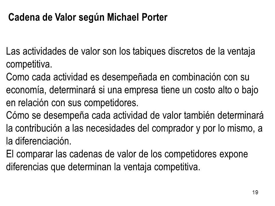 19 Cadena de Valor según Michael Porter Las actividades de valor son los tabiques discretos de la ventaja competitiva. Como cada actividad es desempeñ