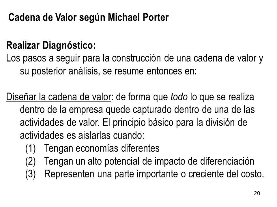 20 Cadena de Valor según Michael Porter Realizar Diagnóstico: Los pasos a seguir para la construcción de una cadena de valor y su posterior análisis,