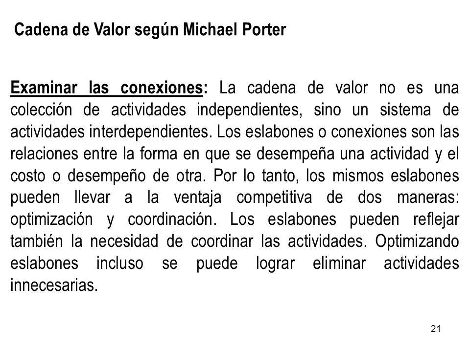 21 Cadena de Valor según Michael Porter Examinar las conexiones: La cadena de valor no es una colección de actividades independientes, sino un sistema