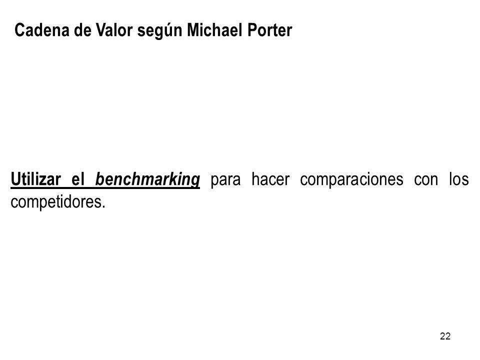 22 Cadena de Valor según Michael Porter Utilizar el benchmarking para hacer comparaciones con los competidores.