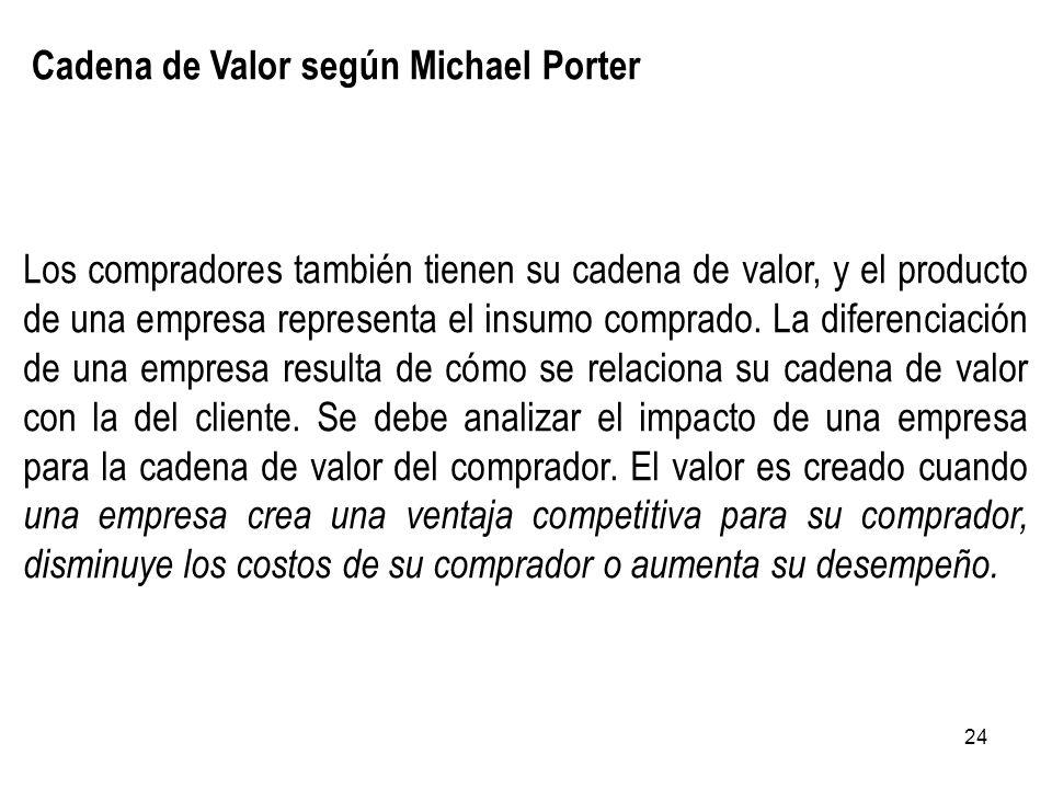 24 Cadena de Valor según Michael Porter Los compradores también tienen su cadena de valor, y el producto de una empresa representa el insumo comprado.