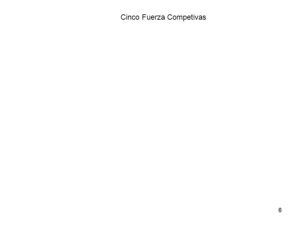6 Cinco Fuerza Competivas
