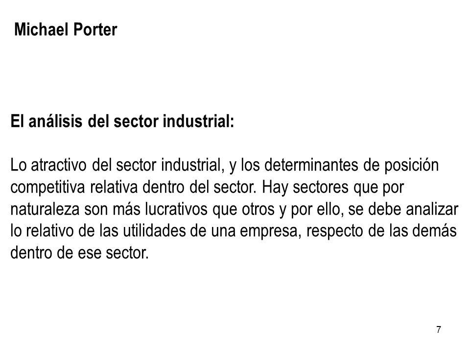 7 Michael Porter El análisis del sector industrial: Lo atractivo del sector industrial, y los determinantes de posición competitiva relativa dentro de