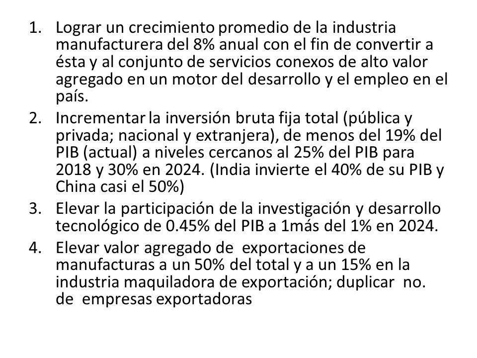 1.Lograr un crecimiento promedio de la industria manufacturera del 8% anual con el fin de convertir a ésta y al conjunto de servicios conexos de alto valor agregado en un motor del desarrollo y el empleo en el país.