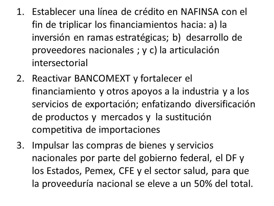 1.Establecer una línea de crédito en NAFINSA con el fin de triplicar los financiamientos hacia: a) la inversión en ramas estratégicas; b) desarrollo d