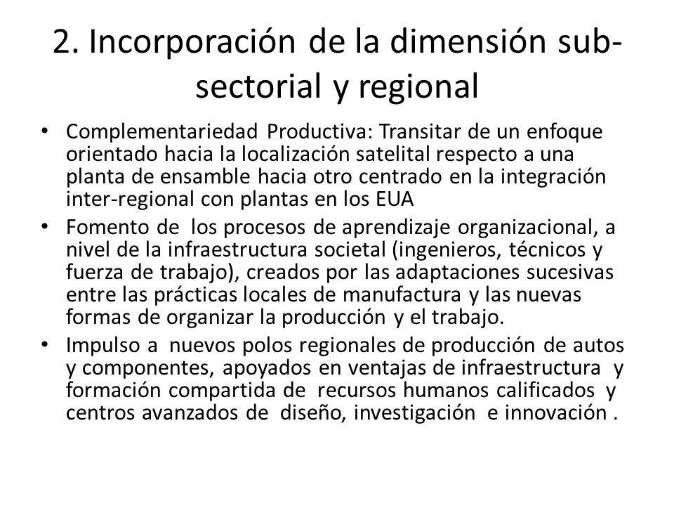 2. Incorporación de la dimensión sub- sectorial y regional Complementariedad Productiva: Transitar de un enfoque orientado hacia la localización satel