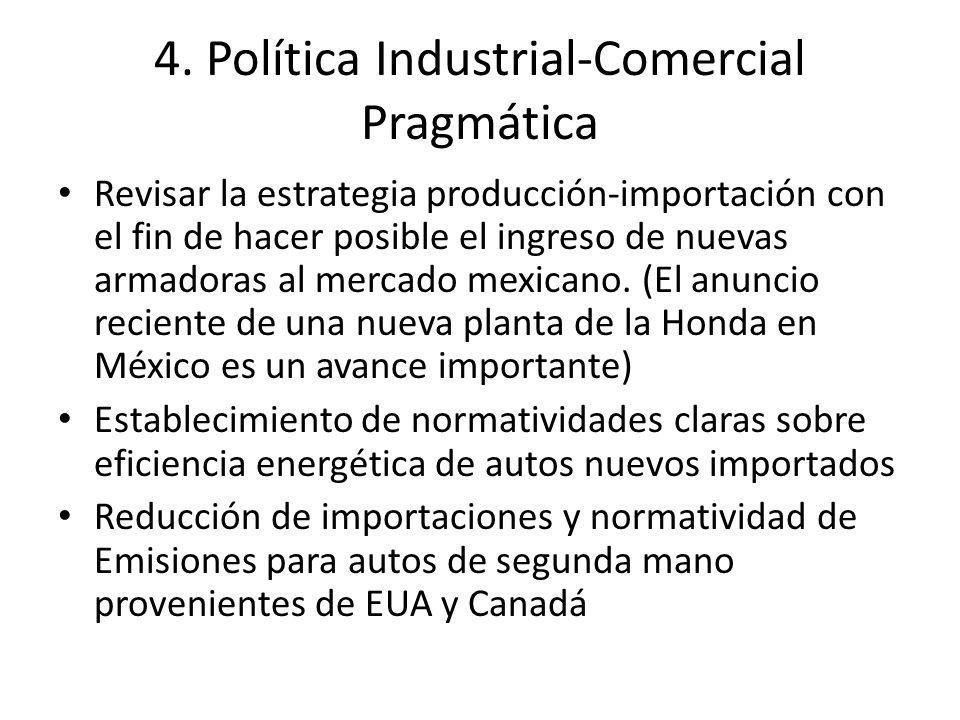4. Política Industrial-Comercial Pragmática Revisar la estrategia producción-importación con el fin de hacer posible el ingreso de nuevas armadoras al
