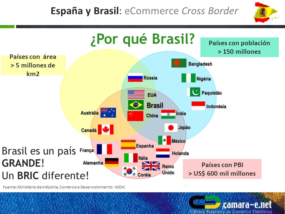 ¿Por qué Brasil.