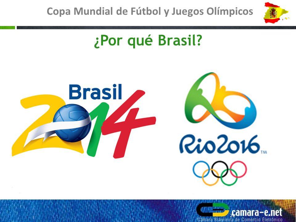 21 Copa Mundial de Fútbol y Juegos Olímpicos ¿Por qué Brasil?