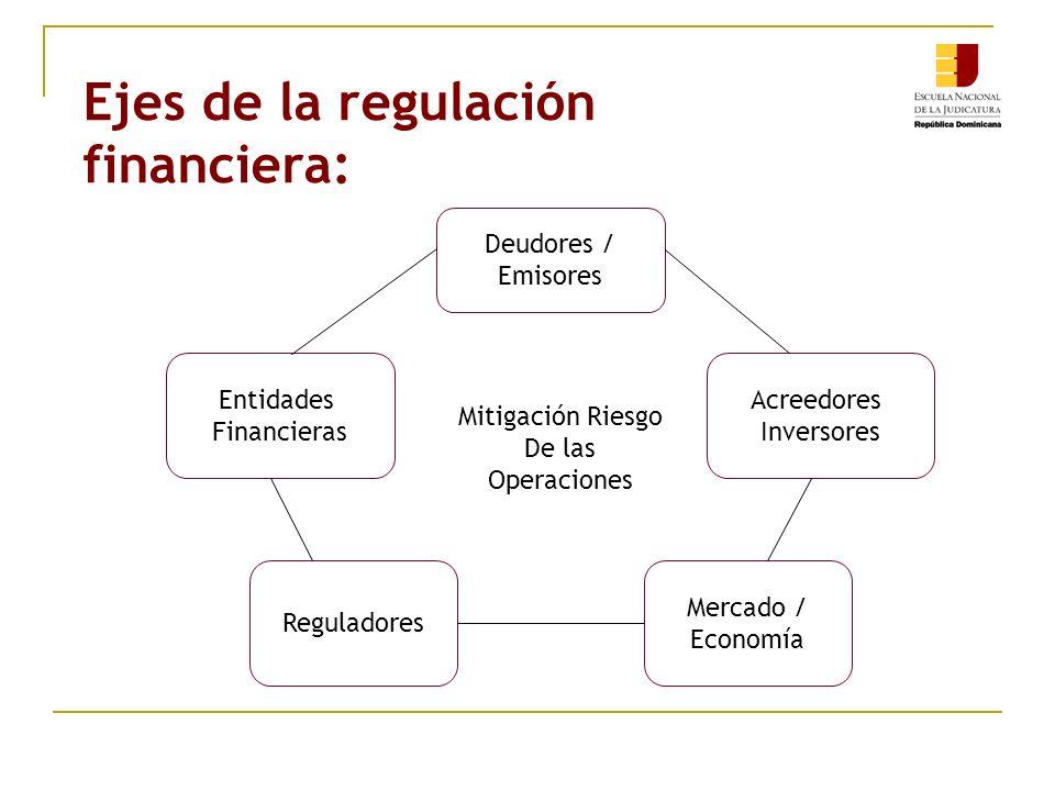Ejes de la regulación financiera: Deudores / Emisores Entidades Financieras Reguladores Acreedores Inversores Mercado / Economía Mitigación Riesgo De