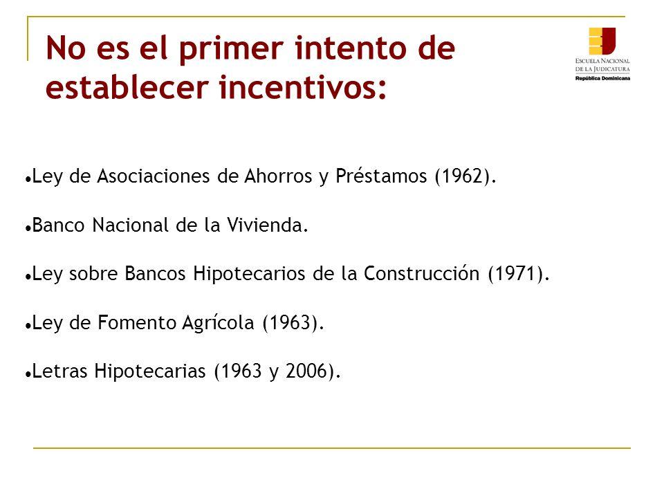 No es el primer intento de establecer incentivos: Ley de Asociaciones de Ahorros y Préstamos (1962). Banco Nacional de la Vivienda. Ley sobre Bancos H