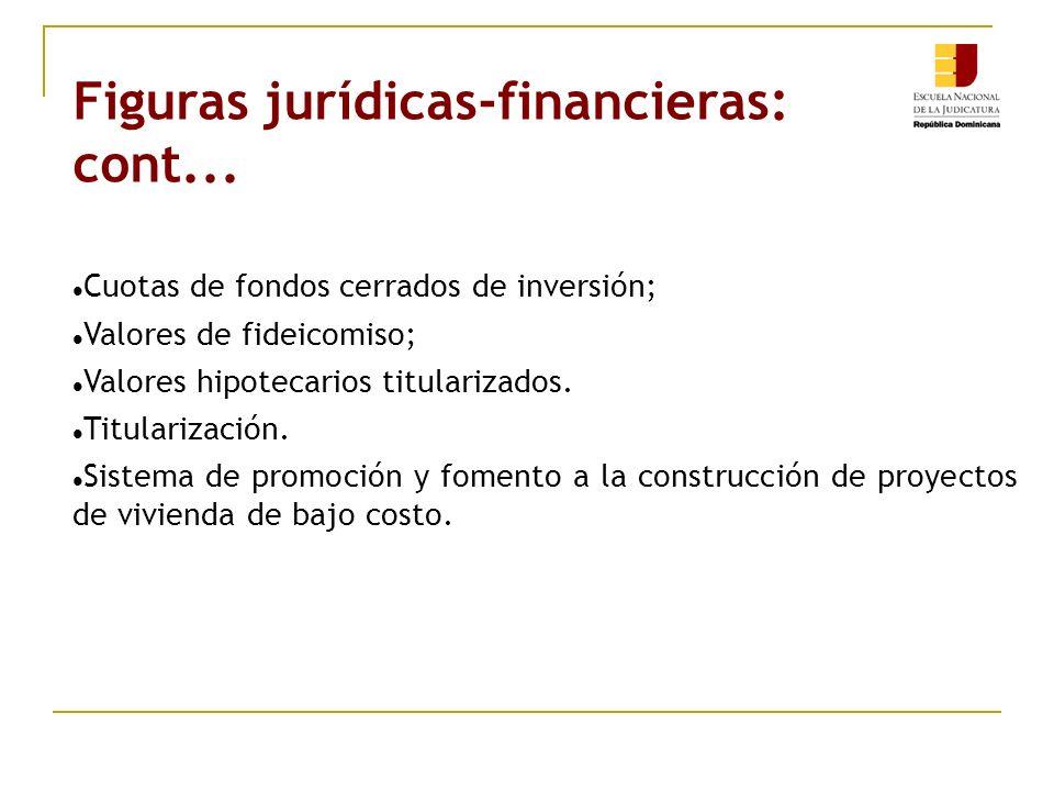 Cuotas de fondos cerrados de inversión; Valores de fideicomiso; Valores hipotecarios titularizados. Titularización. Sistema de promoción y fomento a l