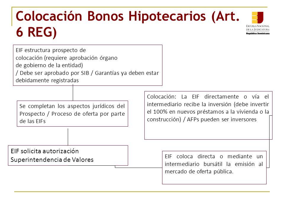 Colocación Bonos Hipotecarios (Art. 6 REG) EIF estructura prospecto de colocación (requiere aprobación órgano de gobierno de la entidad) / Debe ser ap