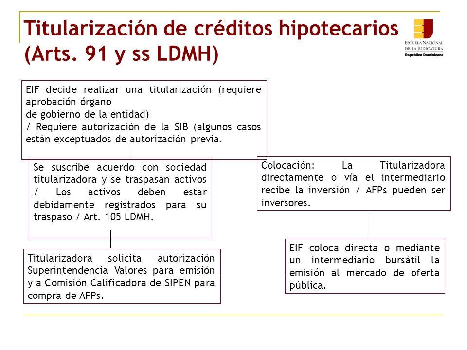Titularización de créditos hipotecarios (Arts. 91 y ss LDMH) EIF decide realizar una titularización (requiere aprobación órgano de gobierno de la enti