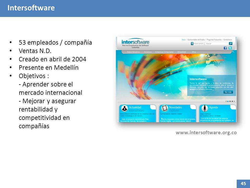 Intersoftware 53 empleados / compañía Ventas N.D. Creado en abril de 2004 Presente en Medellín Objetivos : - Aprender sobre el mercado internacional -