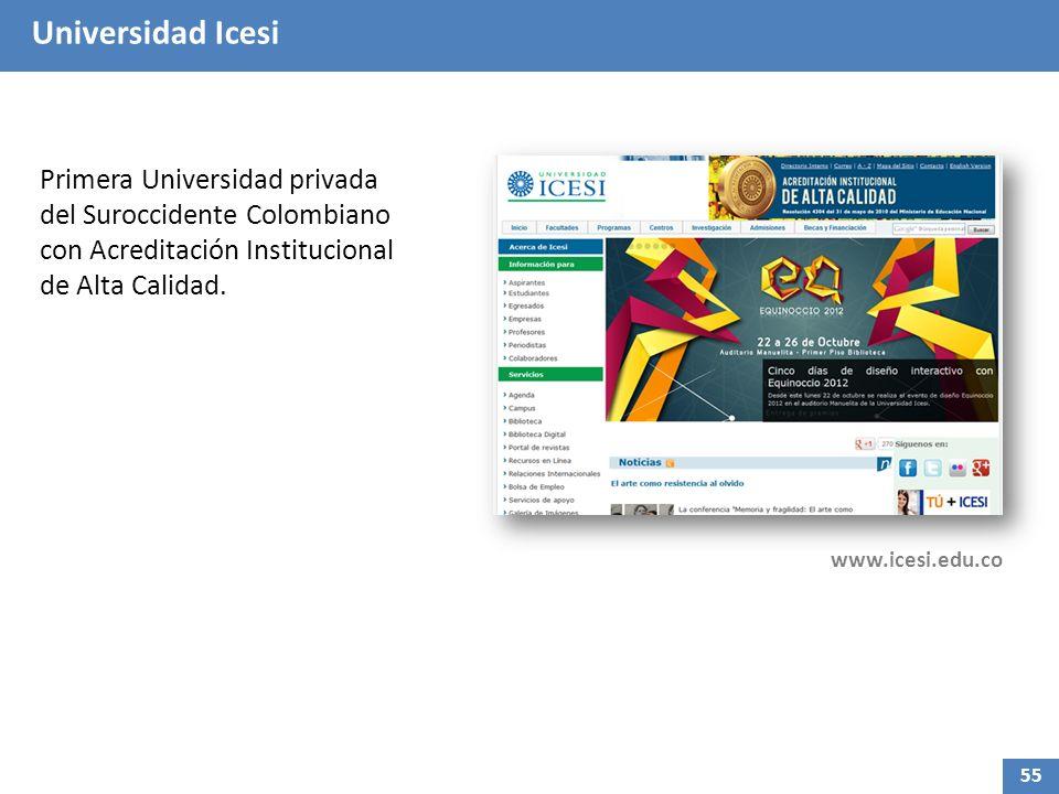 Universidad Icesi Primera Universidad privada del Suroccidente Colombiano con Acreditación Institucional de Alta Calidad. www.icesi.edu.co 55