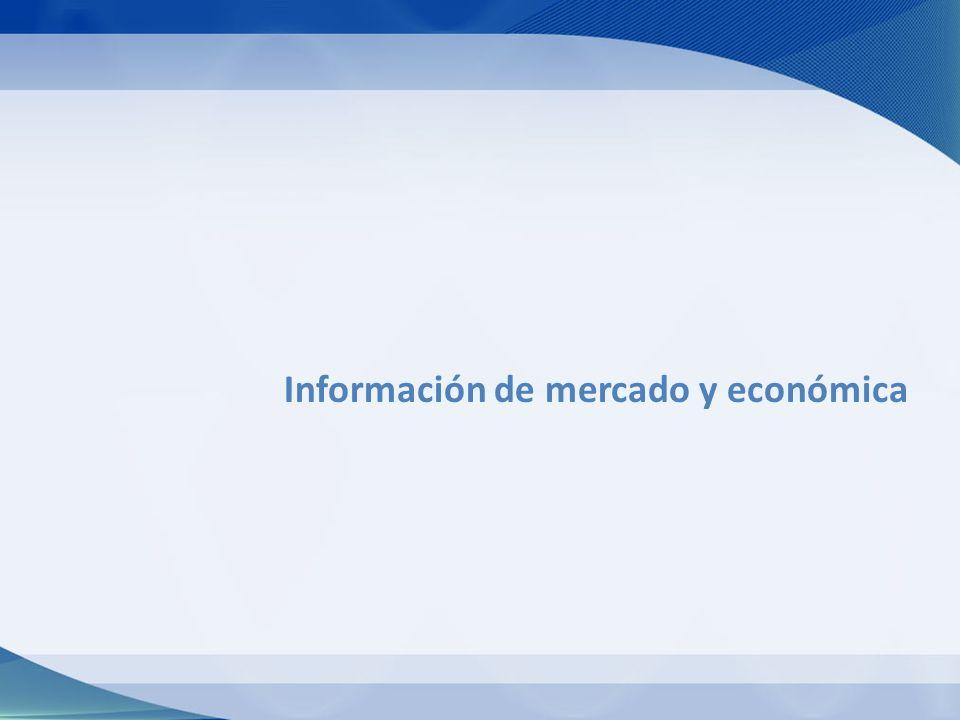 Información de mercado y económica